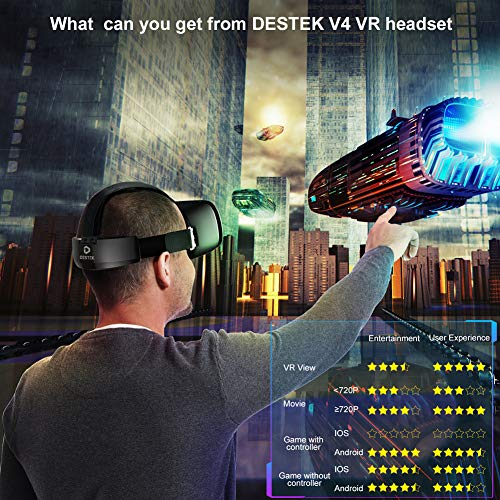 DESTEK V4 VR, 103°FOV, Eye Protected HD Virtual Reality Headset w/Controller/Gamepad, Touch Button/Trigger for iPhone Xs X 8 7 6/Plus,for Samsung s9 s8 s6/Edge Note 9 8, Smartphones w/4.5-6.0in Screen
