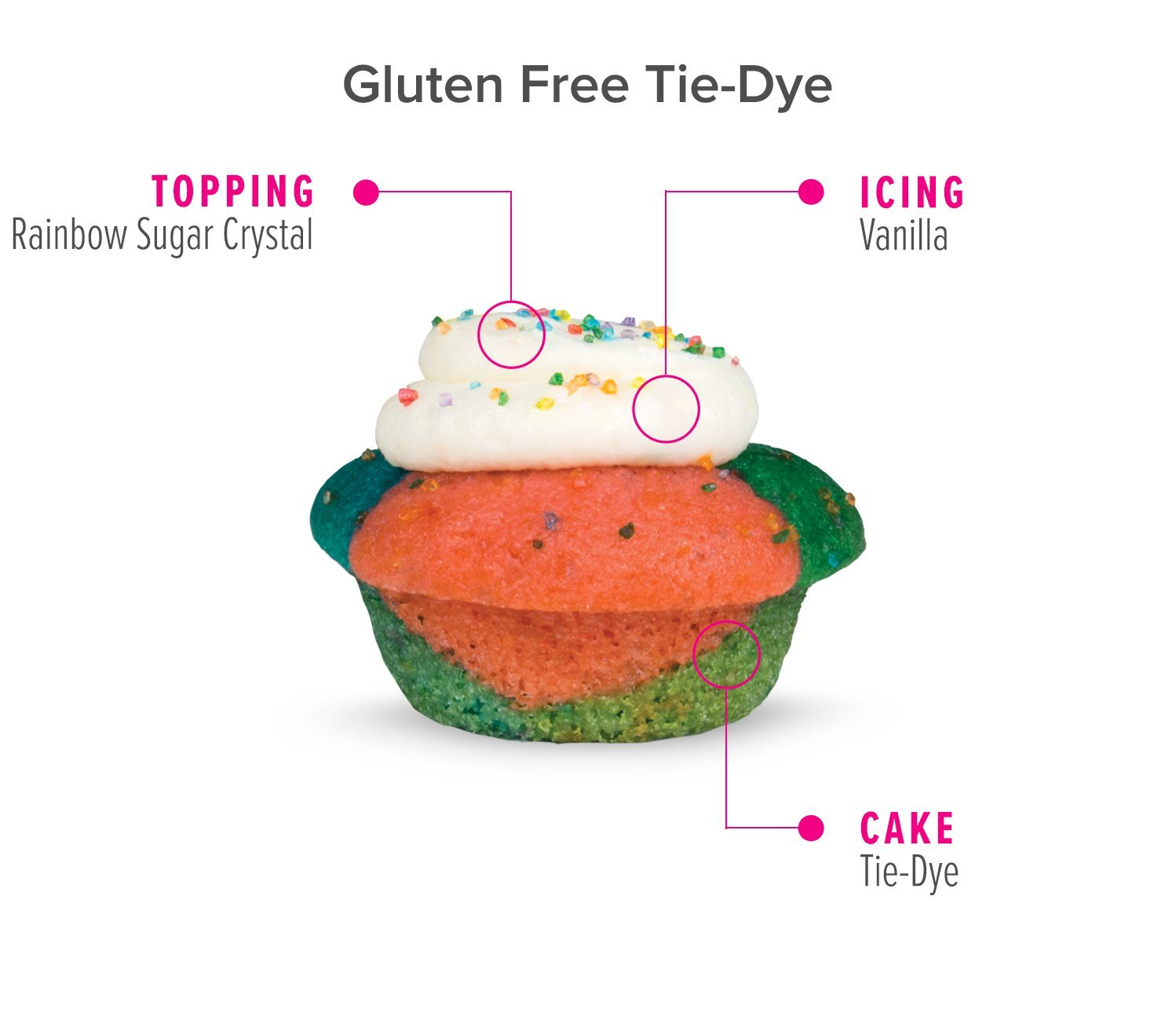 Baked by Melissa Cupcakes The OMGF (Oh My Gluten Free) - Assorted Bite-Size Cupcakes, 100 Count by Baked by Melissa (Image #7)