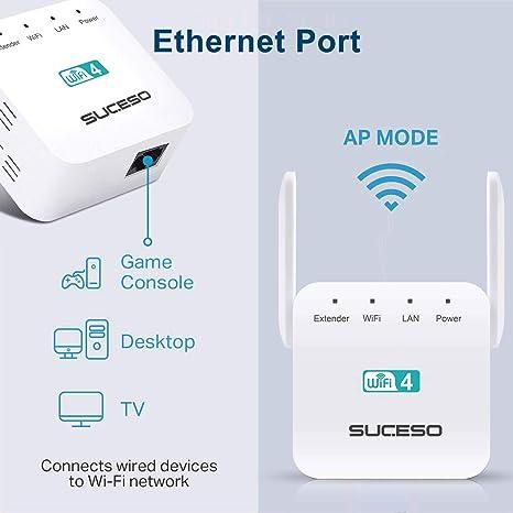 SUCESO Repetidor WiFi Inalámbrico Repetidor WiFi Extender 300Mbps/2.4GHz, Puerto LAN, Wireless Dual Antena WiFi Amplificador de Señal Amplificador ...