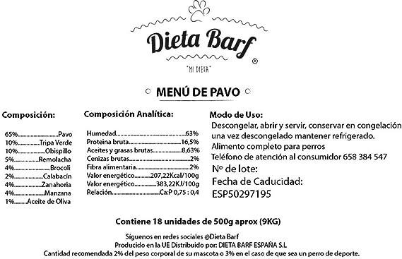 Dieta Barf Menú de Pavo 9kg.: Amazon.es: Productos para mascotas