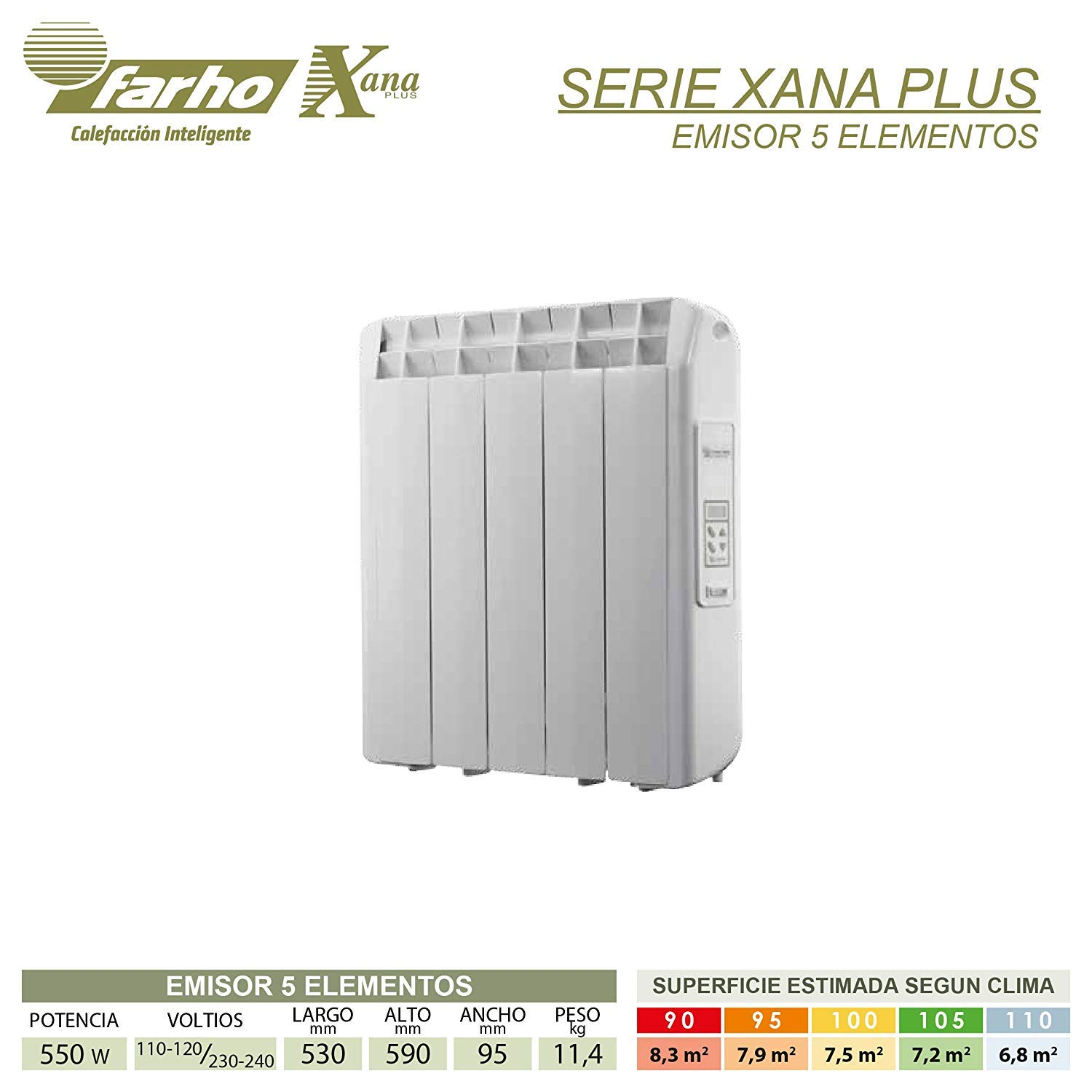 New FARHO INTELLIGENT HEATING XANA PLUS XP-11-110 HEATER