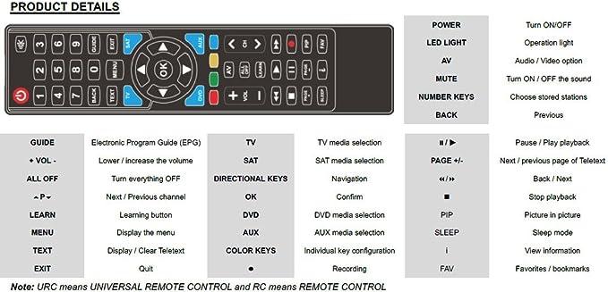 Lauson Mando Universal TV Programable por USB Multimarca, Mando a Distancia con Programación hasta para 4 Dispositivos Distintos simultáneamente, Color Negro: Amazon.es: Electrónica