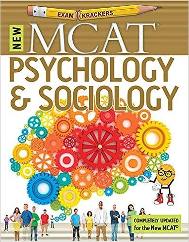 Uworld Psychology