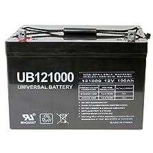 UB121000-45978