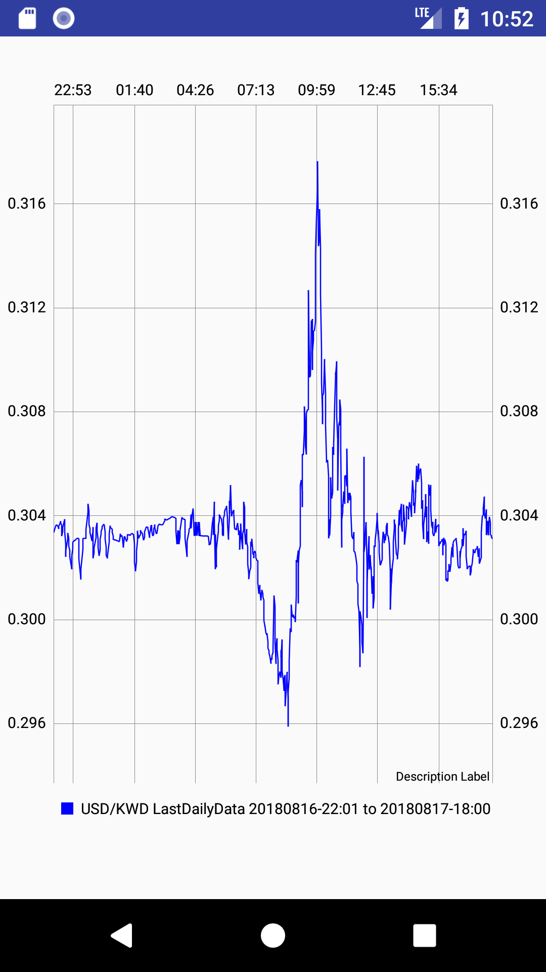 Currency Converter For Kuwaiti Dinar (KWD): Amazon.es ...