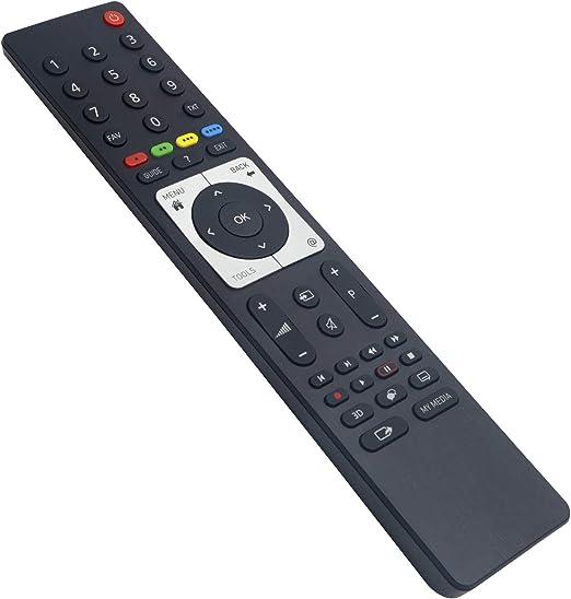ALLIMITY TS3187R-2 Reemplace el Mando a Distancia por GRUNDIG 3D TV TS3187R TS3 TS3187 RC3304801/01: Amazon.es: Electrónica
