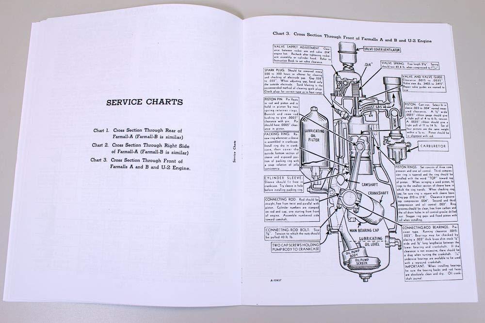 Farmall B Diagram - Wiring Diagrams ROCK