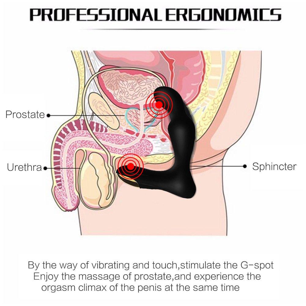 G-spot orgasm self-stimulation