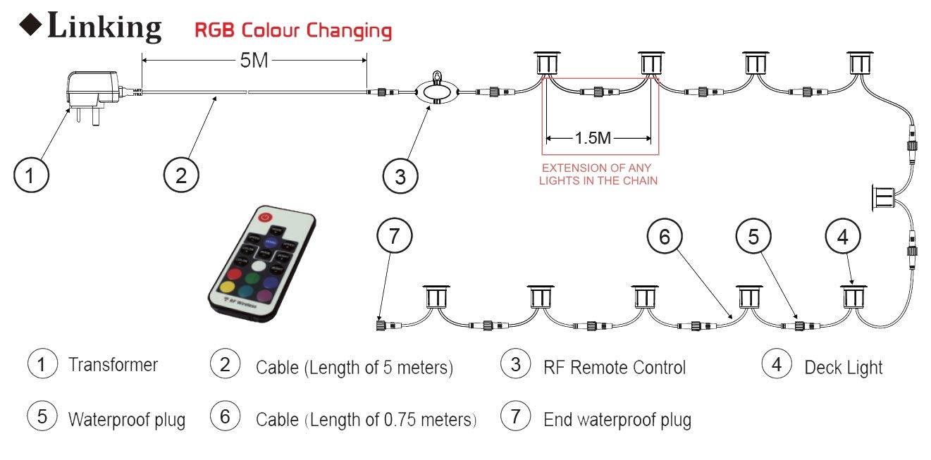 2 METRE Extension Lead for Deck Lights
