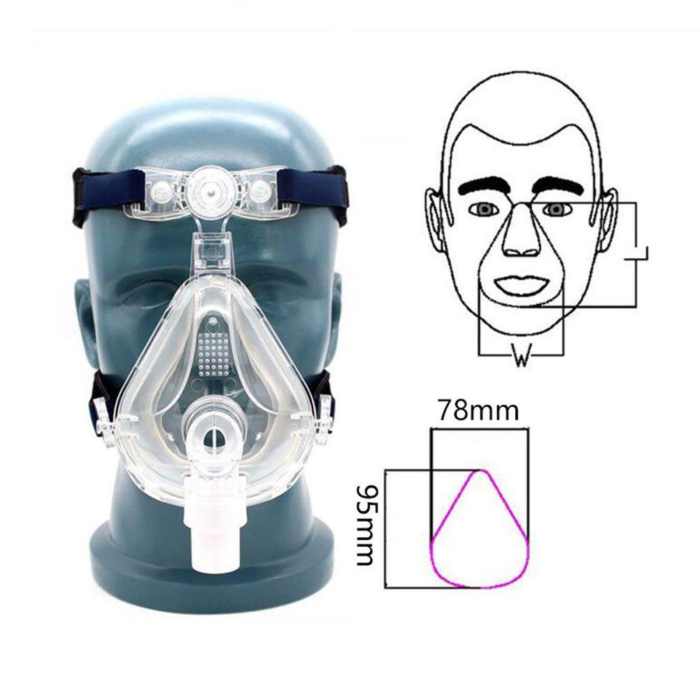 zinnor Full Face Mask with Free Adjustable Headgear
