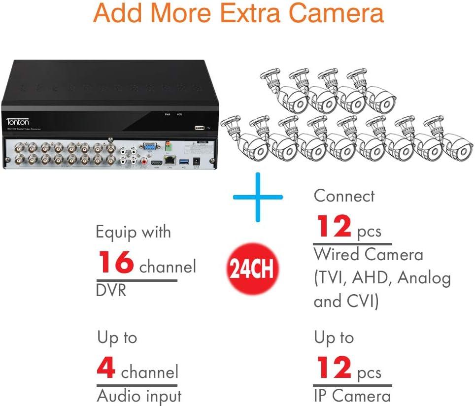 Analog//AHD//TVI//CVI//IP Tonton Full HD 1080P 16 Channel Hybrid HD-TVI DVR Network Digital Video Recorder Free APP Remote Access,Motion Detection - No HDD Included HDMI VGA Output,5-in-1 DVR