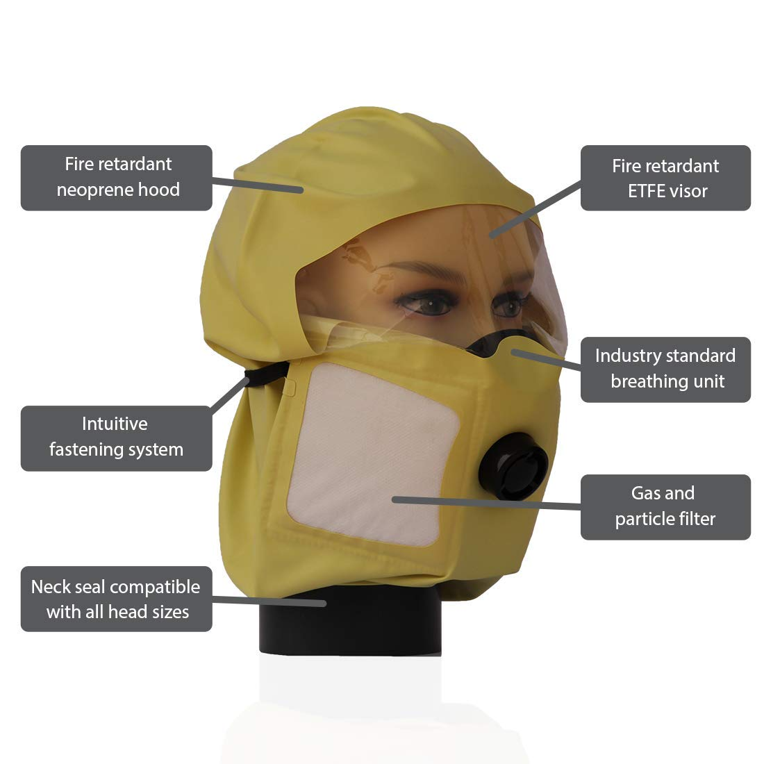 Duram 4NE1 Escape Mask Full Face Respirator Mask Gas Mask Emergency Mask Personal Protection Against Fire Gas Smoke by DURAM MASK (Image #2)