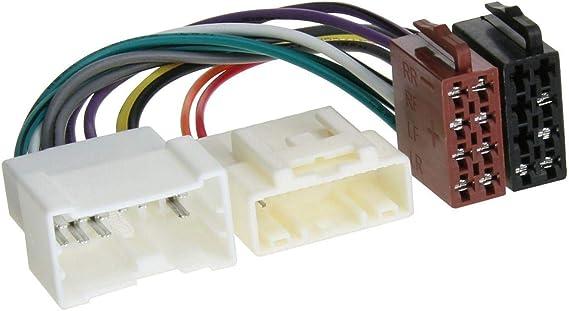 Radio Blende Adapter Kabel Set für Dacia Duster Lodgy Sandero ab 2012  mit Fach