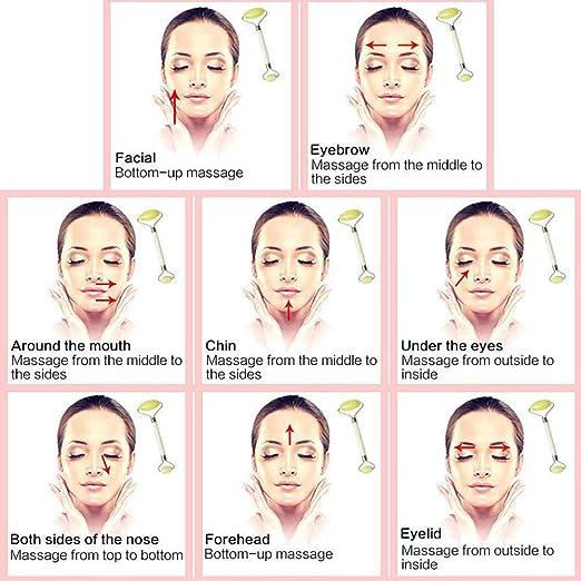 Amazon Com Lfoewpp7 Portable Facial Roller Massager Double