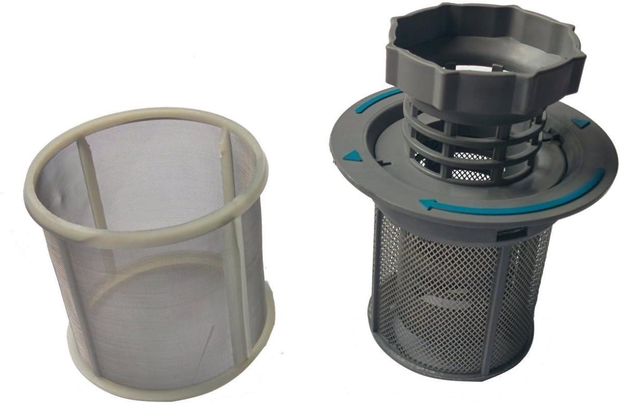 Bosch Neff lavavajillas filtro de malla alternativa: Amazon.es: Hogar