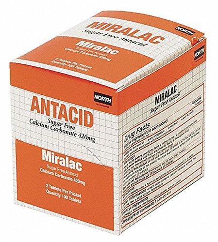 Honeywell 171547 Miralac Antacid Indigestion