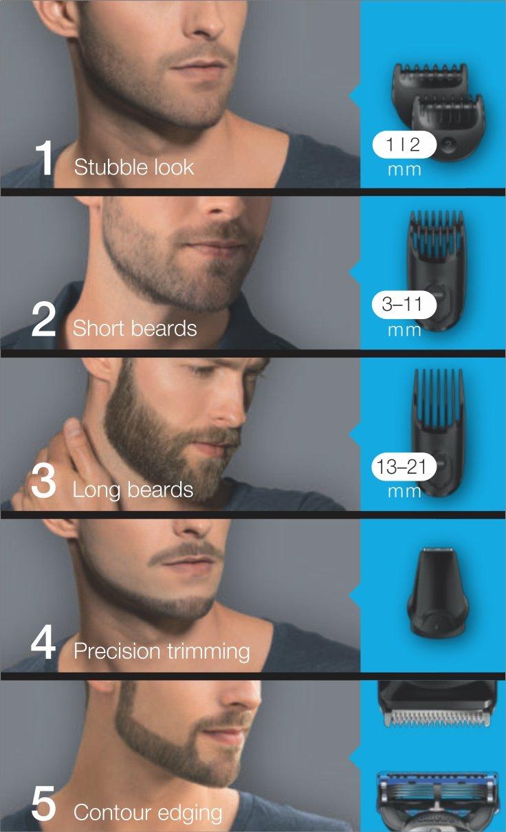 Mens Stubble Style Fluff Beard
