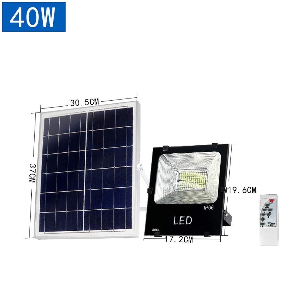 Luce di sicurezza esterna del proiettore solare del proiettore, dimming di sincronizzazione impermeabile dell'alluminio IP66 (voltaggio   40W)
