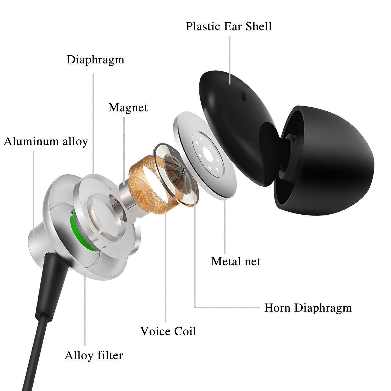 etc pour Apple Samsung iphone Oreillettes Intra-auriculaire Filaire St/ér/éo Anti-Bruit Jack 3.5mm avec Microphone Universel pour iPhone Bestfy Blanc Android Smartphones
