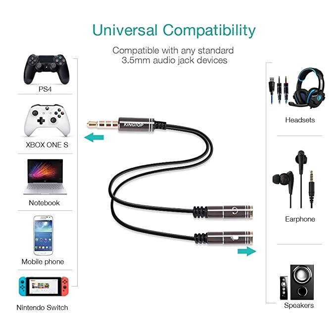 Kingtop 3 5mm Combo Audio Adapter Cable for PS4,Xbox One S,Tablet,Mobile  Phone,PC Gaming Headsets and New Version Laptop