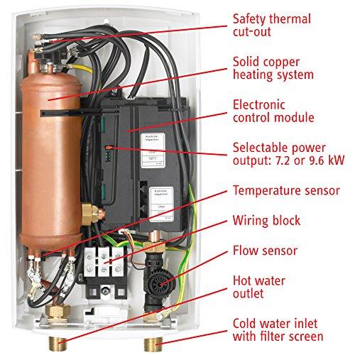 Stiebel Eltron DHC-E 8/10 - Pieza/Calentador de agua (9600 vatios): Amazon.es: Bricolaje y herramientas