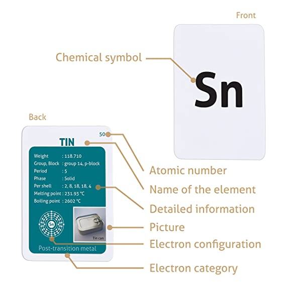 Amazon Elements Of The Periodic Table 2018 Edition With The 4