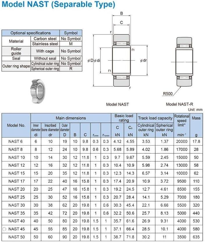 RENLIANG-ZHOU NAST8 Roller Followers Bearing 8x24x10mm 1 PC Separable Type Bearings NAST 8 R