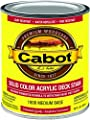Cabot Stain 41808 Medium Base Solid Color Decking Stain With Surface Protector Size:quart.