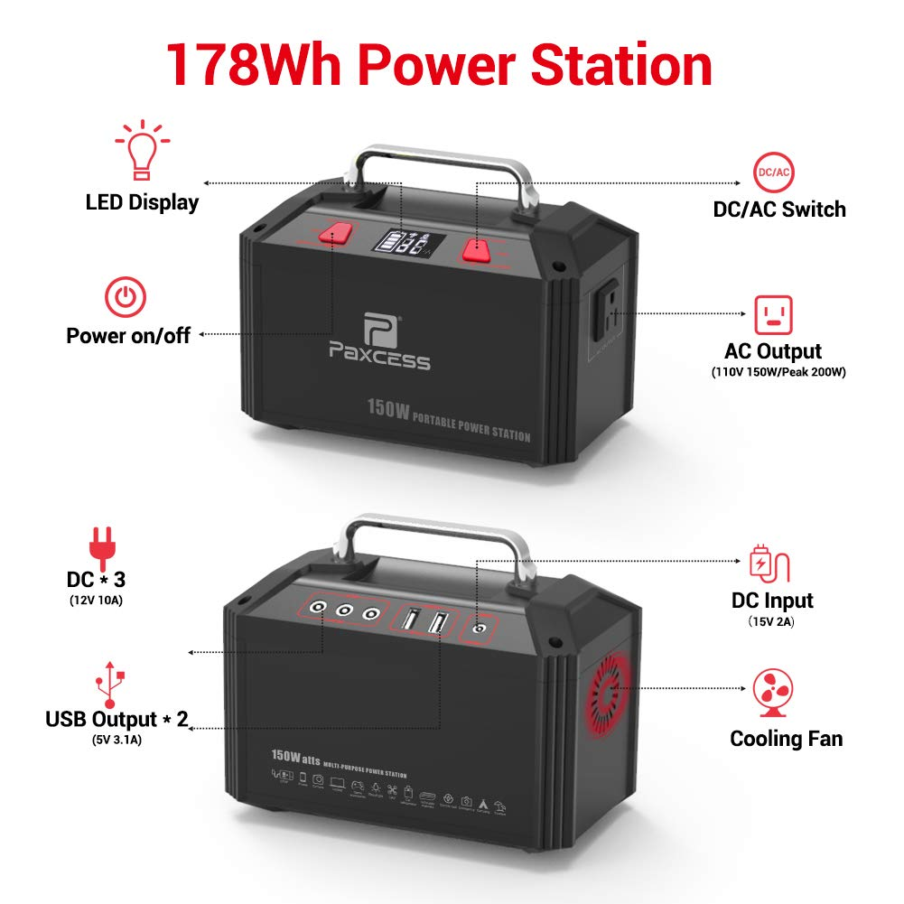 PAXCESS Generator Portable Power Station-[150W Upgraded]-Lithium Battery Pack Supply with 110V AC Outlet, 3 DC 12V Ports, 2 USB Port, Solar Electric Small Generators for Camping Travel Home Emergency by PAXCESS (Image #3)