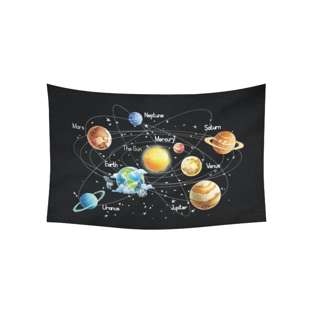 InterestPrint Educational Wall Art Home Decor, Solar System Tapestry Wall Hanging Art Sets 60 X 40 Inches