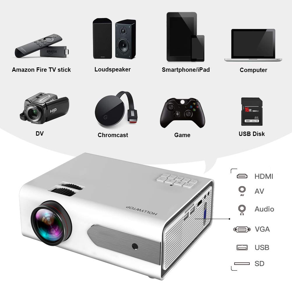 HOLLYWTOP HD Mini Portable Projector 2800 Lux WiFi Wireless Synchronize Smart Phone Screen,1080P Supported 180'' Display, Multimedia Connections, Compatible with Laptop/PS4/Fire TV Stick/Computer/DVD by HOLLYWTOP (Image #4)