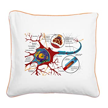 Amazon.com: CafePress – Neurona Cell – 20
