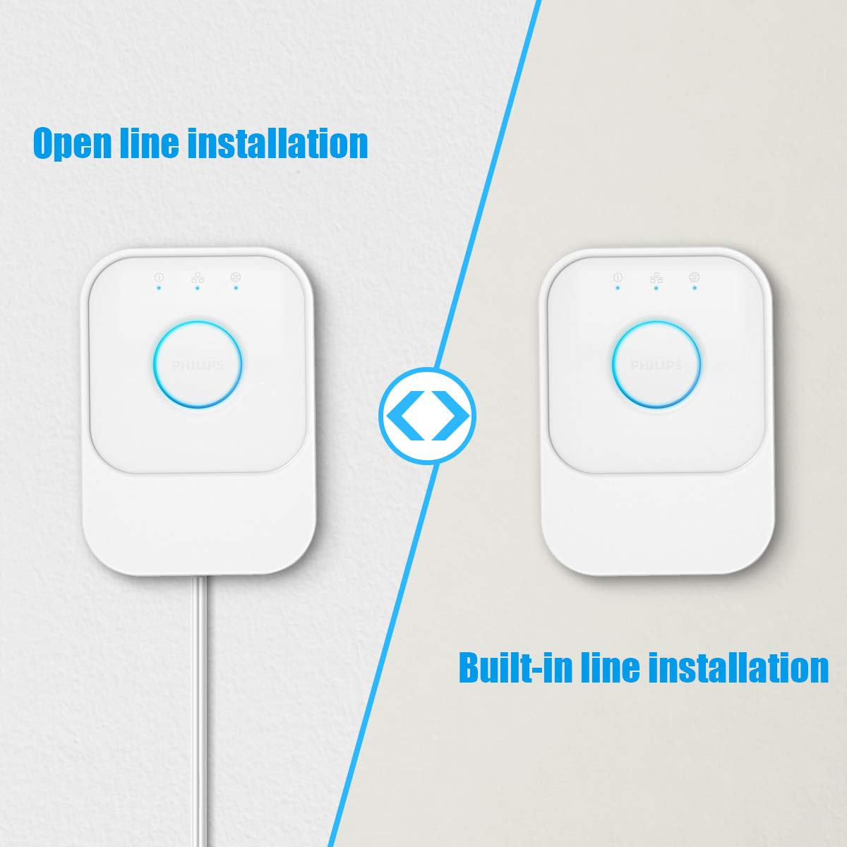 Aotnex Hue Hub Mount For Philips Hue Bridge Simplifying