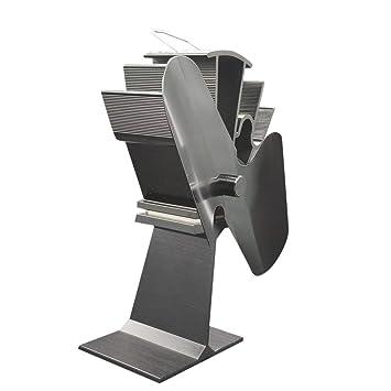 2 Cuchillas de Aire del Ventilador Ventilador Chimenea Estufa de Calor Desarrollado Ventilador Estufa de leña: Amazon.es: Electrónica