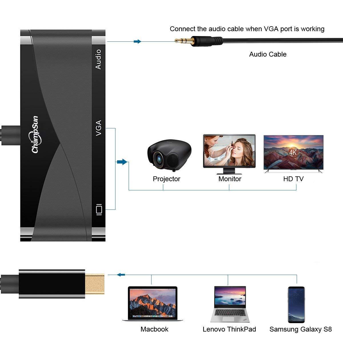 zu HDMI 4K VGA Audio Adapter USB Typ C USB C zu HDMI VGA Video ...