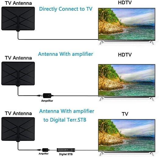 Antena para Interior amplificada Digital HDTV, Gama 960 ...