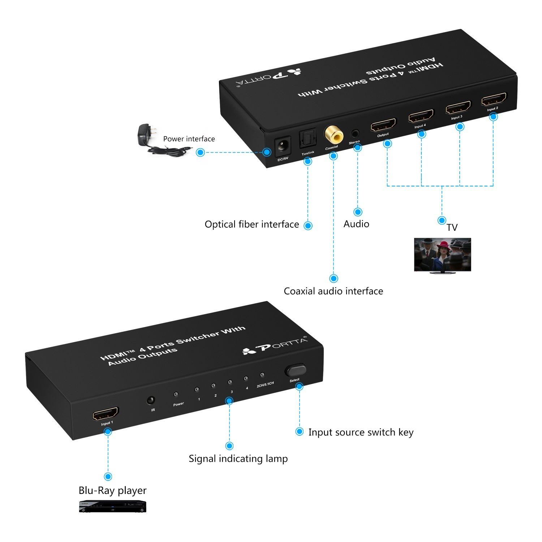Portta HDMI Switch Switcher 4 Puertos 4 Entrada x 1 Salidas V1.3 con Audio Toslink y Digital Coaxial 3D y 1080P Conmutador para HDTV Blu-ray DVD STB PC etc: ...