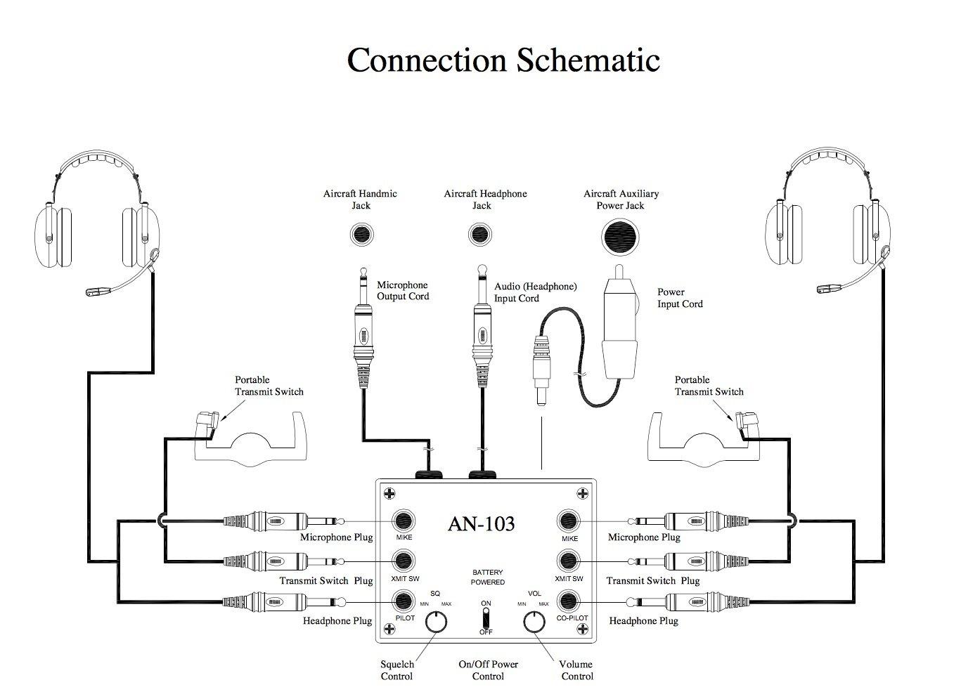 Aviation Headset Jack Wiring Diagram Free Download Headphone Plug Aircraft Info U2022 At