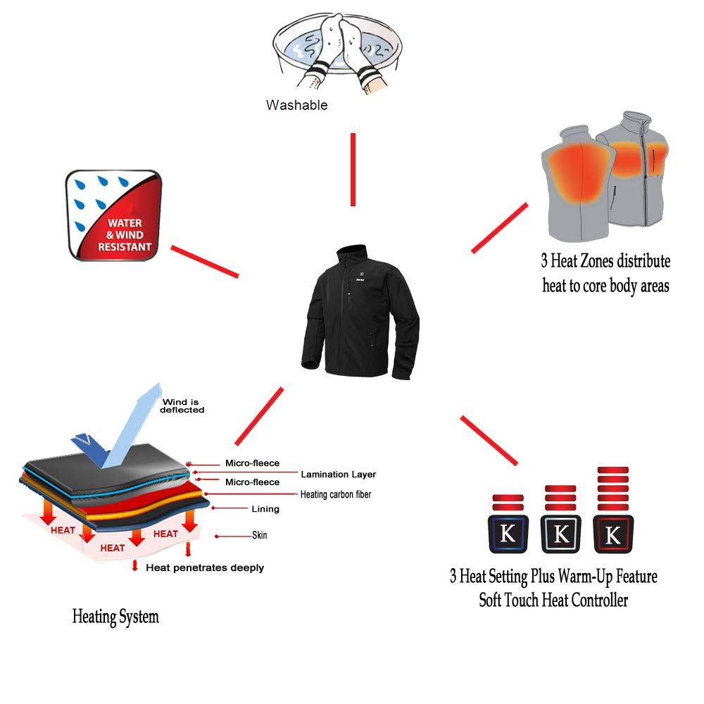 Wire Carbon Fiber Heat Make Up Wiring Diagrams Heated Jacket Amazon Com Smarkey Cordless Electric Rh String Kershaw