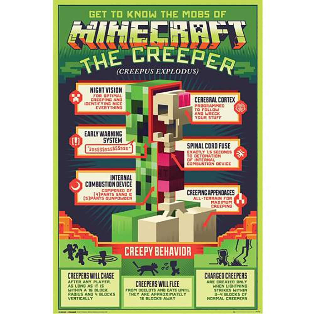 Creeper #131 Poster Official Licensed Minecraft