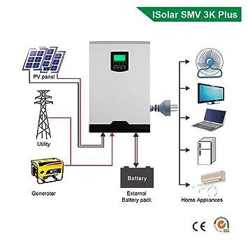 YAMEIJIA Inversor Solar 3000W 24V 220V 60A Inversor Fuera de ...