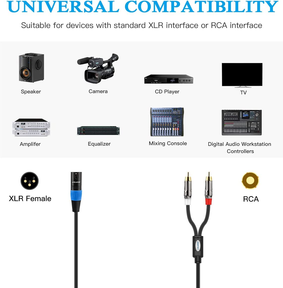 JOLGOO Unbalanced Dual RCA to XLR Male Y Splitter Patch Microphone Cable 3.3 Feet 1 XLR Male to 2 RCA Male Y Adapter Cord Cable
