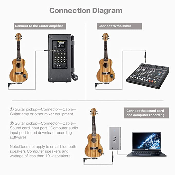 Amazon Yimaler Acoustic Guitar Pickup Mini Piezo Contact Microphone Transducer Easily AMP UP For Ukulele Violin Mandolin Banjo Cello Black Musical