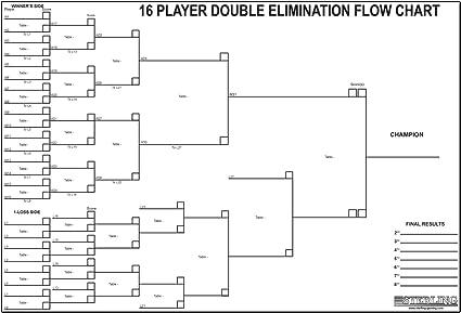 Pool Billiard Tournament Chart 16 Player