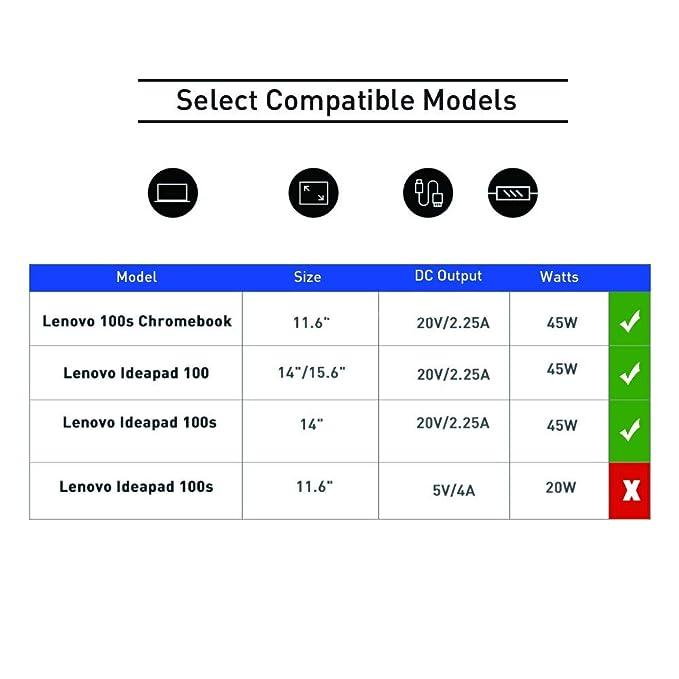 KFD 45W Adaptador Cargador Portátil para Lenovo IdeaPad 100-15IBY N3540 100-15IBD Miix 520 320-15ikb 100S ADP-45DW C 110 PA-1450-55LL 100-15 ...