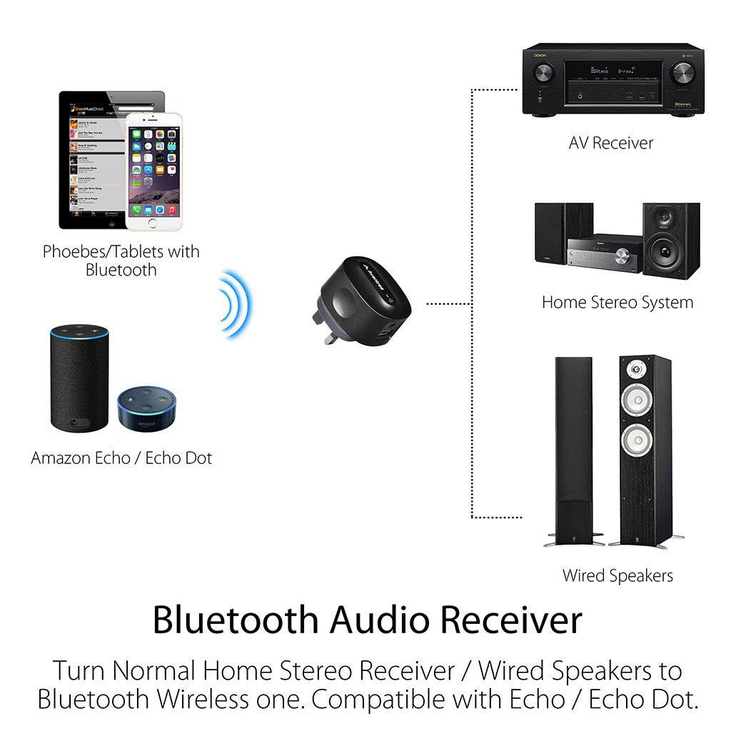 Avantree aptX Low Latency Bluetooth Receiver with Plug for HiFi ...
