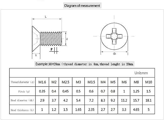 10pcs M4-M12 fil /étoile t/ête en forme de fil vis de serrage Boulon Bouton pour l/équipement de lindustrie M10x20