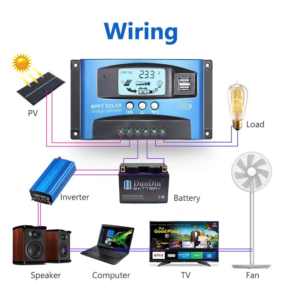 modos de control de carga m/últiple 30A 30A MPPT Controlador de carga solar con pantalla LCD
