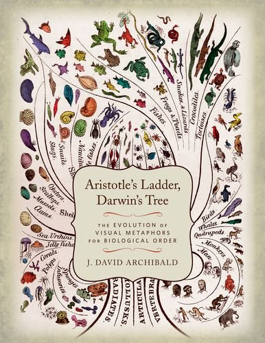 Aristotle's Ladder, Darwin's Tree: The Evolution of Visual Metaphors for Biological Order