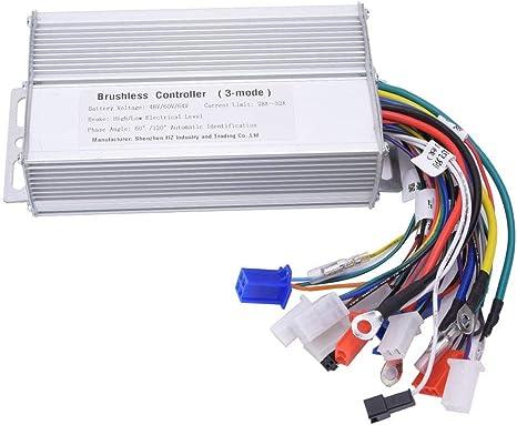 Alomejor 48V/60V/64V/1000W-1500W Controlador de Velocidad ...